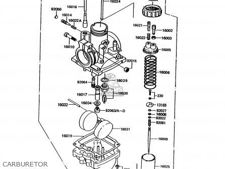 Suzuki Atv Wiring Diagram Diagrams Instruction together with 110cc Mini Chopper Engine Diagram furthermore Pj Trailer Wiring Diagram furthermore Atv Go Kart Wiring Diagram moreover Millermatic 33 Wiring Diagrams. on chinese 110 atv wiring diagram ke