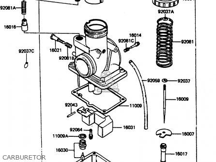Tire Kingdom Oil Change >> Kawasaki KE125A12 1985 UNITED KINGDOM FR GR parts lists ...