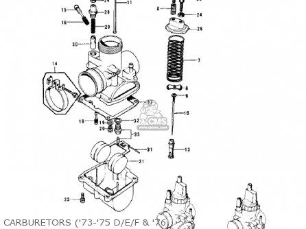 Kawasaki Kh500a8 1976 Canada Carburetors 73-75 D e f  76