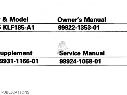 Kawasaki Klf185-a1 Bayou185 1985 Publications