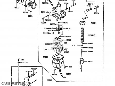 polaris outlaw 525 wiring diagram