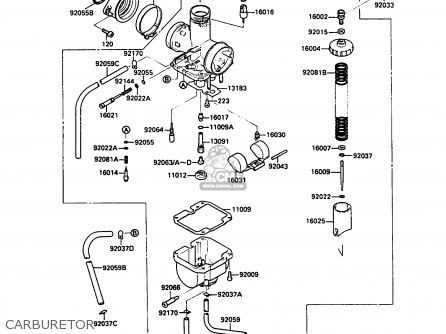 Motor Carrier Identification Wiring Source
