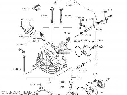 Kawasaki Klf220 A7 1994 Australia Parts Lists And Schematics