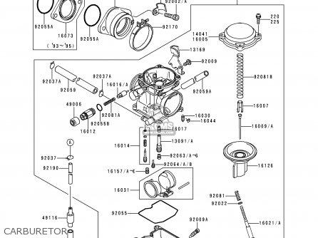 86 250 Honda Atv Engine Diagram in addition 1987 Kawasaki Atv Wiring Diagram moreover Kawasaki Bayou 220 Battery Wiring Diagram furthermore 2001 Polaris Sportsman 400 Wiring Diagram further Honda Trx 300 Wiring Diagrams Free. on wiring diagram for kawasaki bayou 300