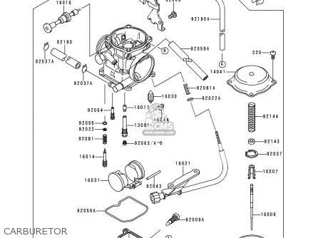 Kawasaki    Klx250d2 Klxr 1994 Usa parts list partsmanual