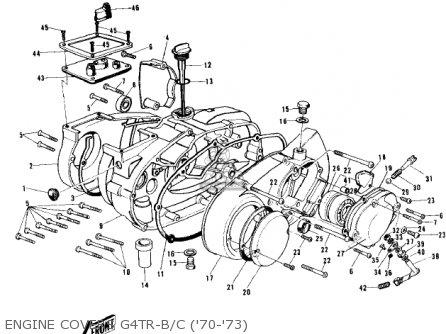Kawasaki Kv100-a7 1976 Usa California Engine Covers G4tr-b c 70-73