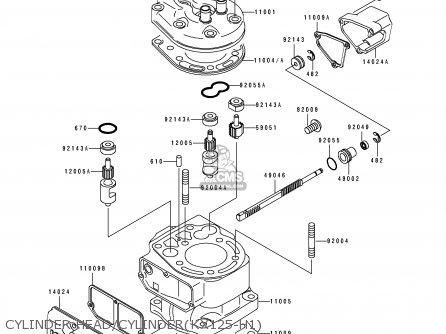 1982 kawasaki kz550 wiring diagram 1982 kawasaki kz1000