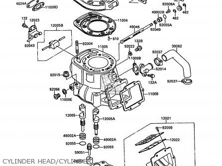 Kawasaki Kx250 F1 1988 Europe Uk Al Parts Lists And Schematics