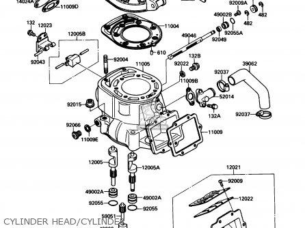 Kawasaki Kx250 F1 1988 Usa Canada Parts Lists And Schematics