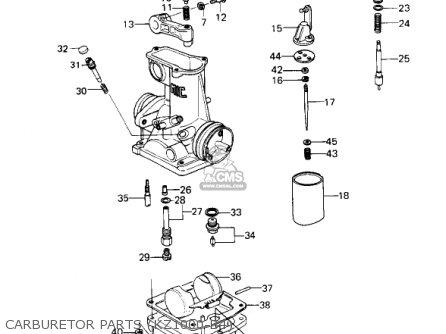 Kawasaki KZ1000B4 LTD 1980 USA CANADA parts lists and schematics