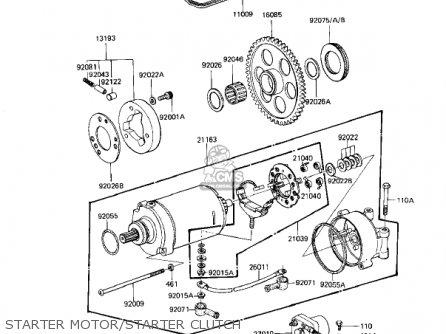 Kawasaki Kz1100d1 Spectre 1982 Usa Canada Starter Motor starter Clutch