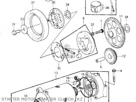 Kawasaki Kz1300a3 1981 Usa Canada Starter Motor starter Clutch kz