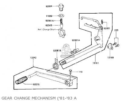 Kawasaki Kz440-a2 Ltd 1981 Usa Canada Gear Change Mechanism 81-83 A