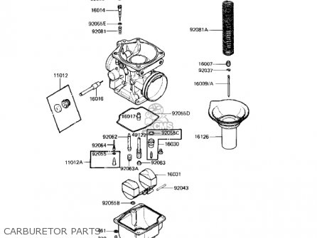 Kawasaki Kz550-h2 Gpz 1983 Usa Canada Carburetor Parts