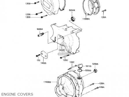 Kawasaki Kz550-h2 Gpz 1983 Usa Canada Engine Covers