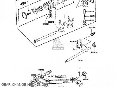 Kawasaki Kz550-h2 Gpz 1983 Usa Canada Gear Change Mechanism