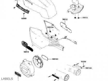 Kawasaki Kz550-h2 Gpz 1983 Usa Canada Labels