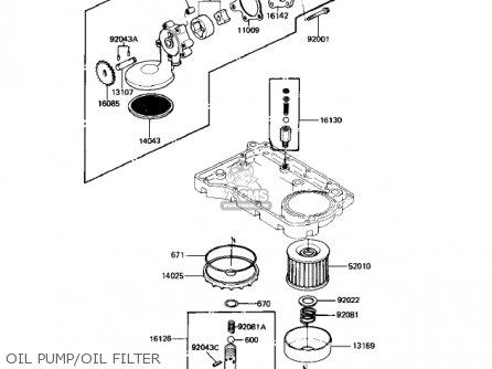 Kawasaki Kz550-h2 Gpz 1983 Usa Canada Oil Pump oil Filter