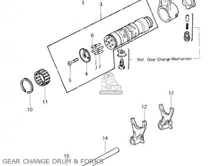 Kawasaki Kz650f1 1980 Usa Canada Gear Change Drum  Forks