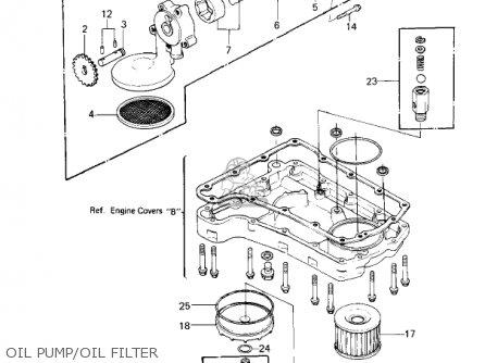 Kawasaki Kz650f1 1980 Usa Canada Oil Pump oil Filter