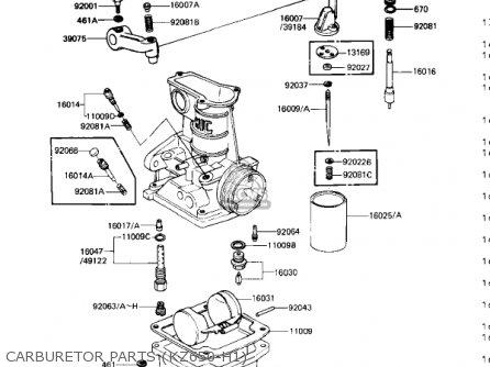 Kawasaki Kz650h3 Csr 1983 Usa Canada Carburetor Parts kz650-h1