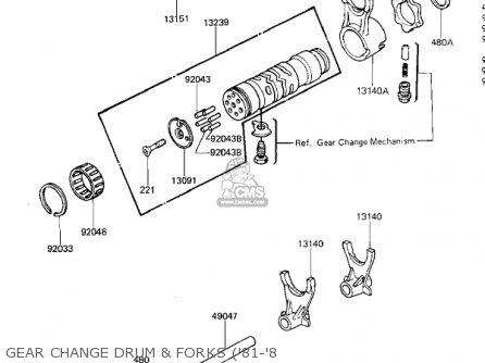 Kawasaki Kz650h3 Csr 1983 Usa Canada Gear Change Drum  Forks 81-8