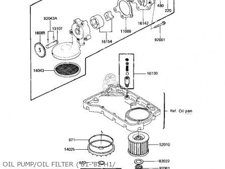 Kawasaki Kz650h3 Csr 1983 Usa Canada Oil Pump oil Filter 81-82 H1