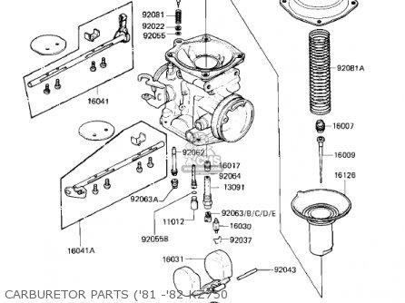 kz900 wiring diagram vn1500 wiring diagram wiring diagram