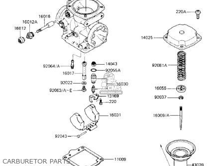 Kawasaki Kz750k1 1983 Usa Canada   Ltd Belt Drive Carburetor Parts