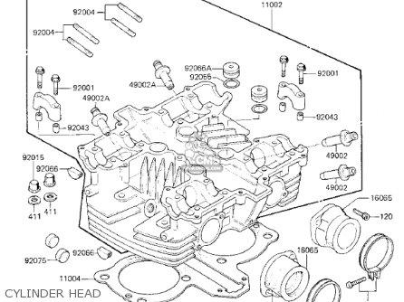 Kawasaki Kz750k1 1983 Usa Canada   Ltd Belt Drive Cylinder Head