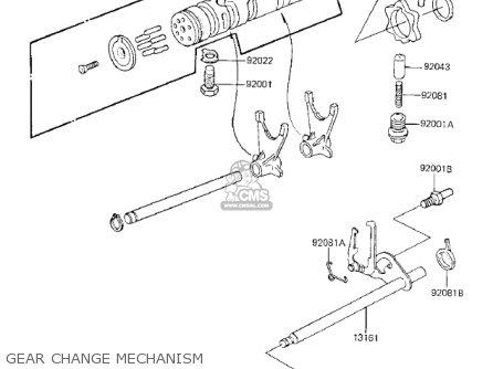 Kawasaki Kz750k1 1983 Usa Canada   Ltd Belt Drive Gear Change Mechanism