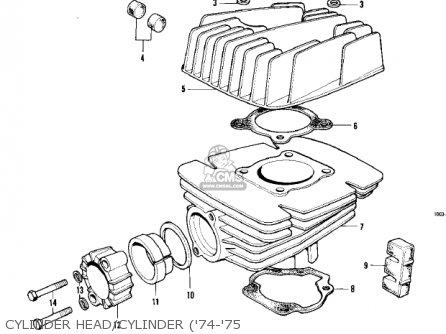 cylinder head/cylinder ('74-'75