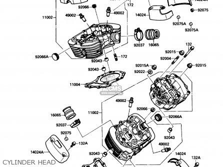 Harley Motor Identification