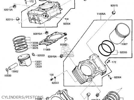 Kawasaki Vn700a1 Ltd 1985 Usa California Cylinders pistons