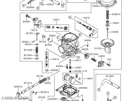 Wiring Diagram Kawasaki Vulcan 800 - Wiring Diagram Sheet on
