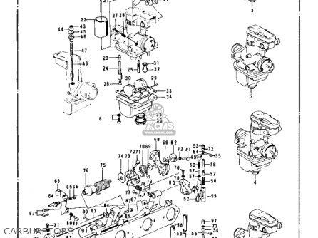 Kawasaki Z1b 1975 Usa Canada Carburetors