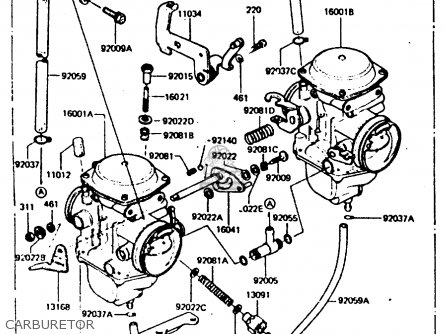 Kawasaki Z440d6 1984 Europe Uk Sd Wg Carburetor