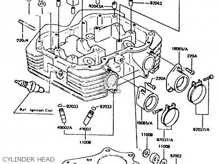 Kawasaki Z440d6 1984 Europe Uk Sd Wg Cylinder Head