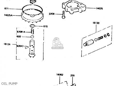 Kawasaki Z440d6 1984 Europe Uk Sd Wg Oil Pump