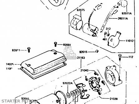 Kawasaki Z440d6 1984 Europe Uk Sd Wg Starter Motor