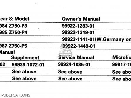 PUBLICATIONS - Z750P3 1984 UNITED KINGDOM FR