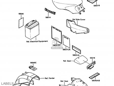 Doc Diagram Kawasaki Gpz1000rx Wiring Diagram Ebook