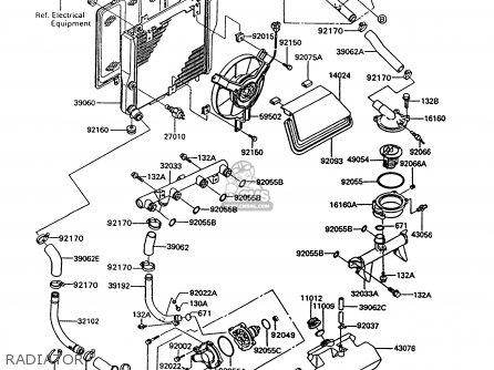 Diagram For Saturn Sl1 Radiator