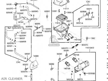 voyager wiring diagram kawasaki zg1200a1 voyager xii 1986 usa california canada ... 1984 kawasaki voyager wiring diagram