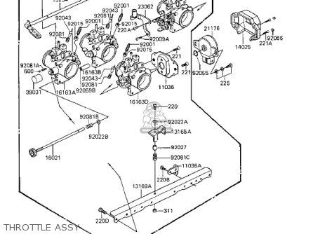 Auf Achse Mit Honda Cb 1100 F Und Kawasaki Gpz 1100 B2 807528 further Labels further Honda Trx 350 Parts Diagram furthermore 83 Kawasaki Gpz 1100 Wiring Diagram besides Partslist. on 1983 kawasaki gpz 1100