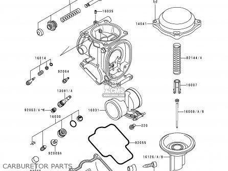 Kawasaki Zx600e4 Zzr600 1996 Europe Uk Fr Nl Fg Sp Carburetor Parts