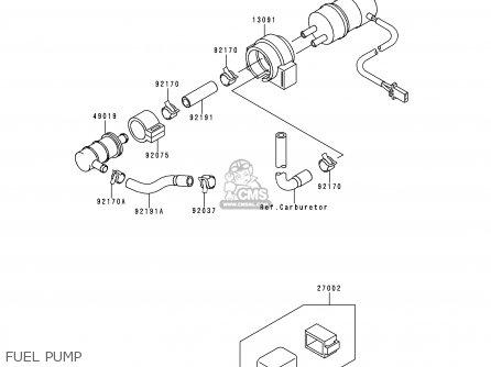 Zx6r G1 Wiring Diagram