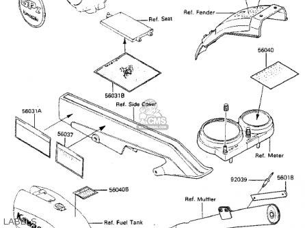 Kawasaki Zx750-a3 Gpz750 1985 Usa California Canada Labels