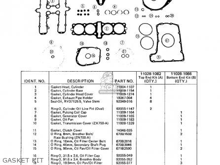 Kawasaki Zx750a2 Gpz750 1984 Usa California Canada Gasket Kit