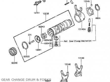 Kawasaki Zx750a2 Gpz750 1984 Usa California Canada Gear Change Drum Forks